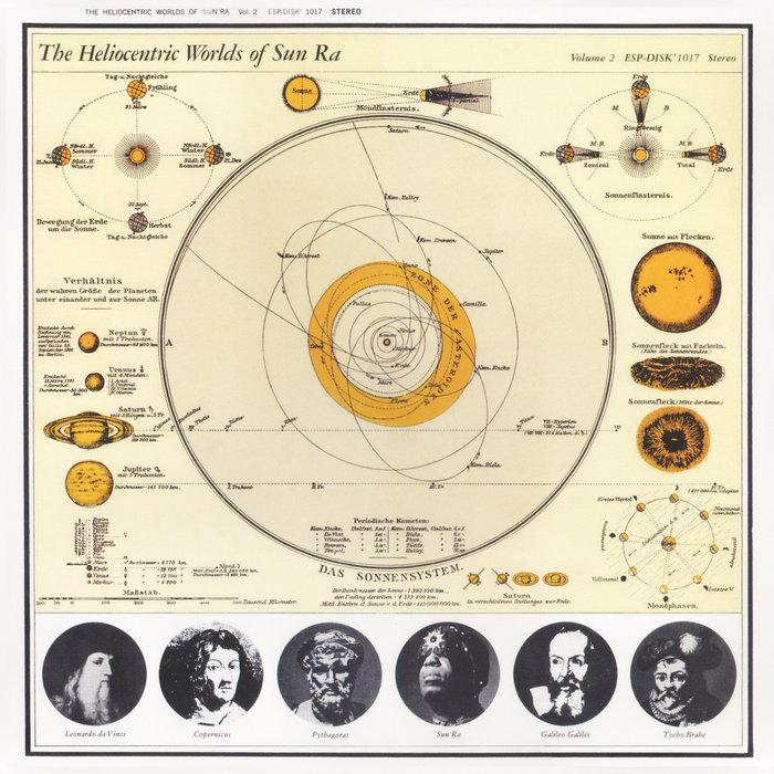 The Heliocentric Worlds Of Sun Ra Vol 2 Sun Ra